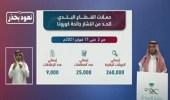 شاهد.. الشؤون البلدية:رصدنا أكثر من 25 ألف مخالفة للتدابير الوقائية
