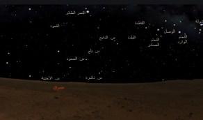 «الحصيني»: غدًا الاثنين أول أيام سعد السعود