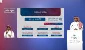 بالفيديو.. «الشؤون البلدية»: رصد 6 آلاف مخالفة لعدم تطبيق الإجراءات الاحترازية
