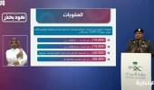 بالفيديو.. وزارة الداخلية توضح العقوبات المقررة على التجمعات المخالفة