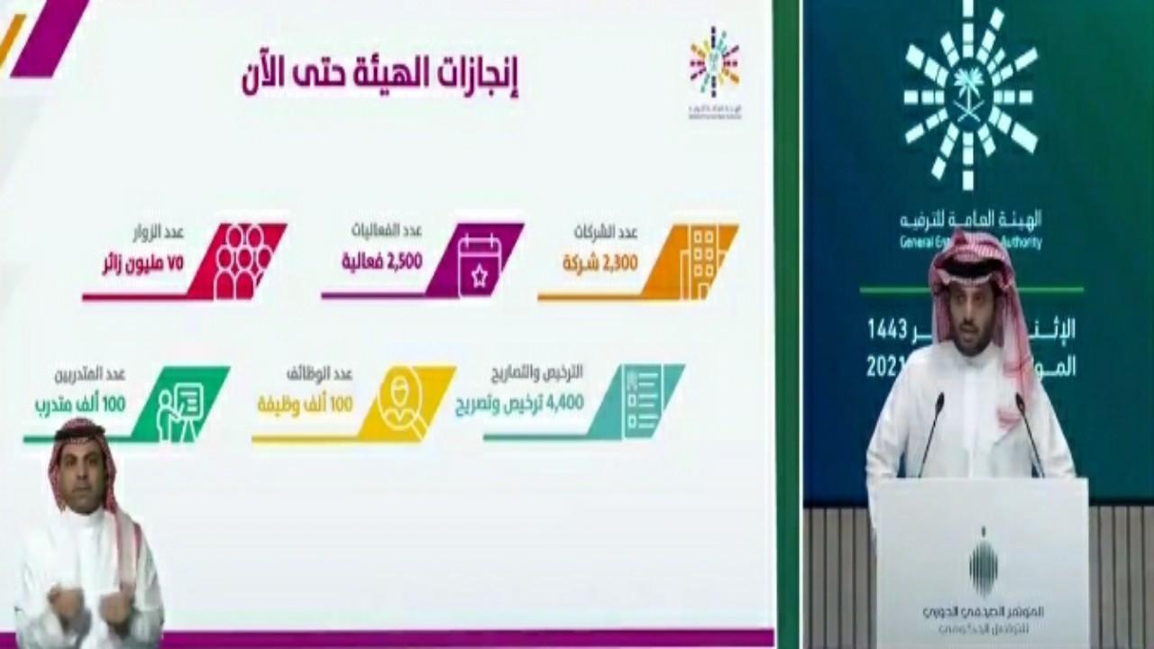 """""""آل الشيخ"""": 20 أكتوبر موعد إنطلاق موسم الرياض"""