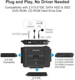 alxum usb 3 0 to ide sata converter for universal 2 5 3 5 sata hdd sdd ide hdd drives hard drive adapter with 12v 2a power adapter usb 3 0 cable  [ 900 x 1200 Pixel ]