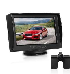 urlhasbeenblocked m1 car rear view backup camera kit w rear view cd rom wiring diagram complex car wiring [ 1500 x 1500 Pixel ]