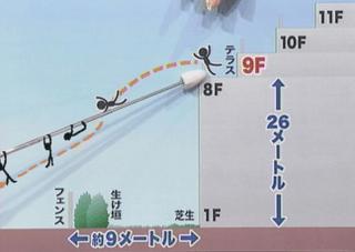 窪塚洋介 転落에 대한 이미지 검색결과