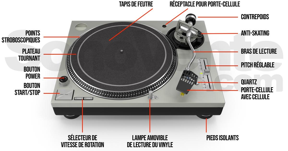 l univers de la platine vinyle