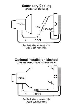 350 oil flow diagram trailer wiring south africa heavy duty aluminum transmission cooler, powder coated finish