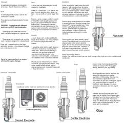 Spark Plug To Cold What Is The Disadvantich Gibson Wiring Diagrams Les Paul Champion 792 C59yc 14mm 750 Reach 5 8 Hex 59