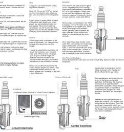 details spark plug  [ 1148 x 1121 Pixel ]