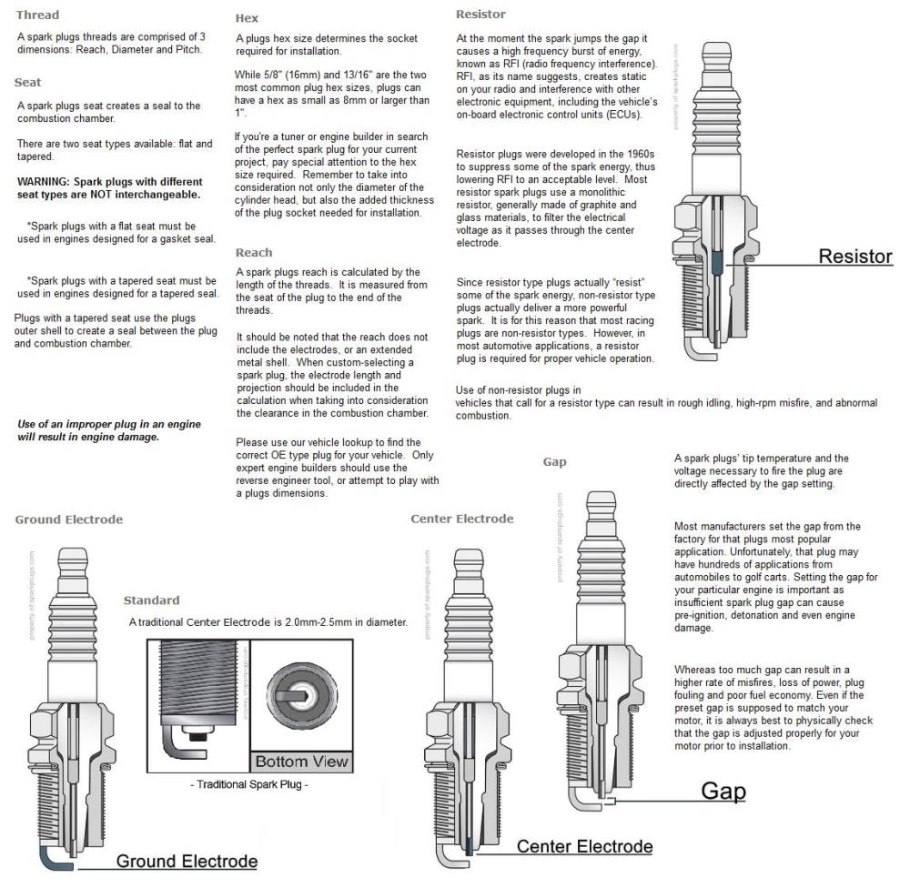 medium resolution of spark plug