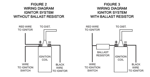 ignition coil ballast resistor wiring diagram - facbooik, Wiring diagram