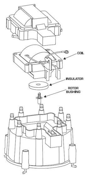 GM HEI Distributor Operation and Performance