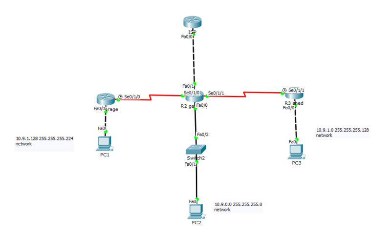 DHCP and DHCP relay agent help, packet tracer cisco. help