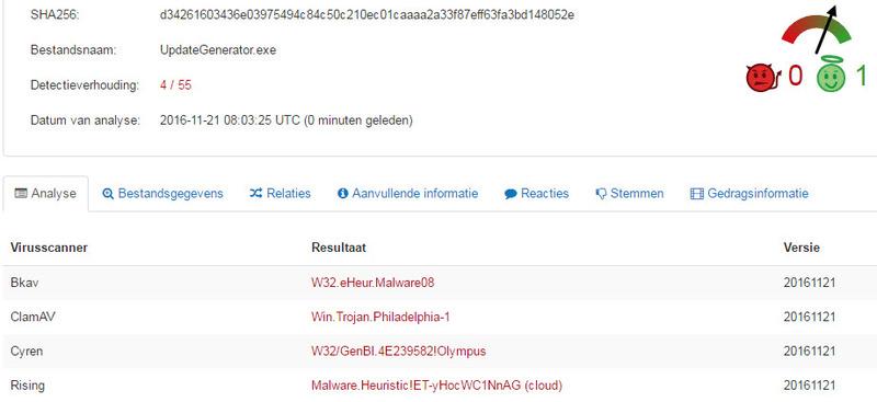 Windows 7 updates error code 80073701 - Spiceworks