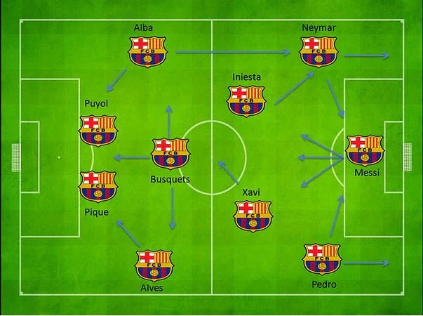 This is what Barcelona could look like under Martino.