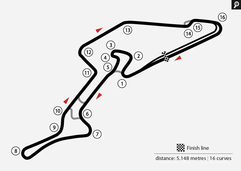 5 circuits we wish were a part of the F1 calendar