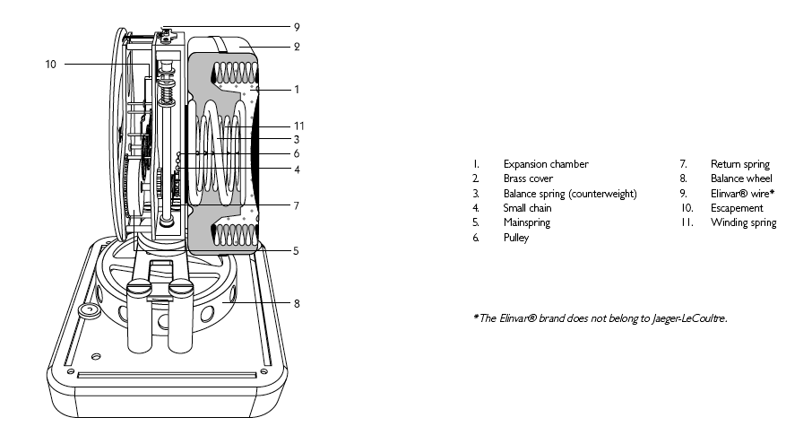 Insider: Jaeger-LeCoultre Atmos Classique. The Clock