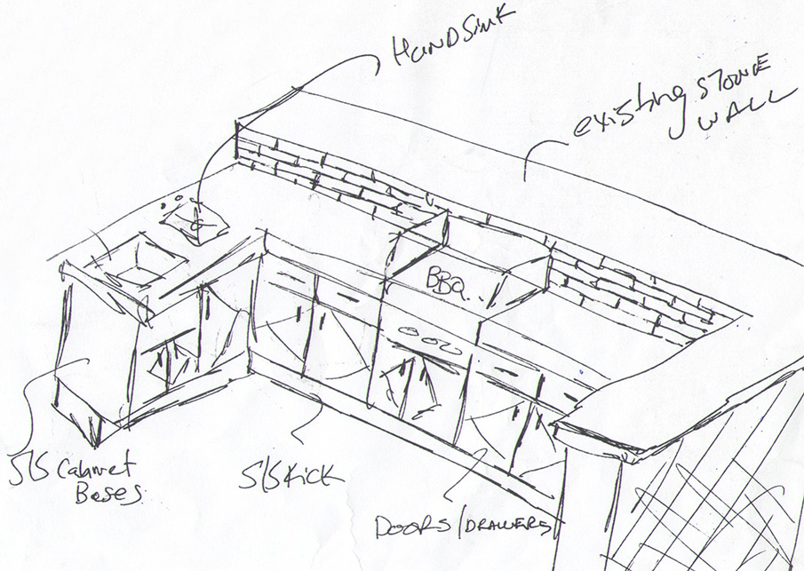 Products & Services — Outdoor Kitchens from CookOutside.ca