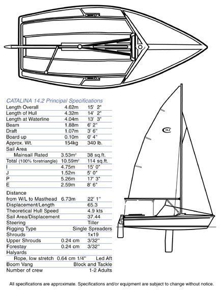 Catalina 14.2 — Wind Toys