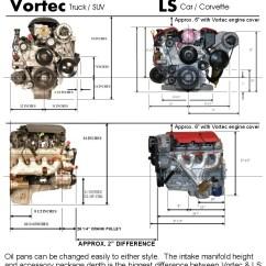 4l80 Wiring Diagram 1999 Ford F150 Trailer -vortec Vs Ls — Bd Turnkey Engines Llc