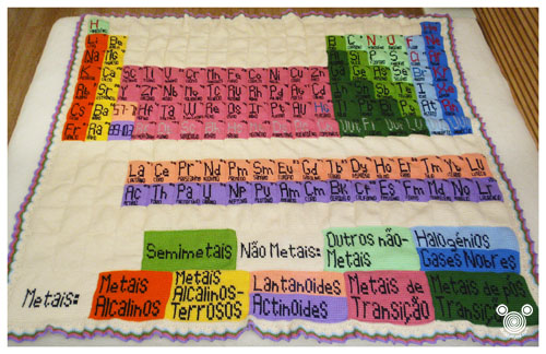Periodic table blanket periodic diagrams science in my project bag buddyrumi periodic table of elements throw blanket periodic table of elements throw blanket periodic urtaz Choice Image