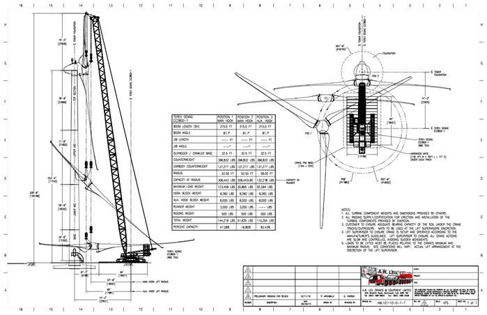 Lift Assessment — AW Leil ::: Crane and Transportation