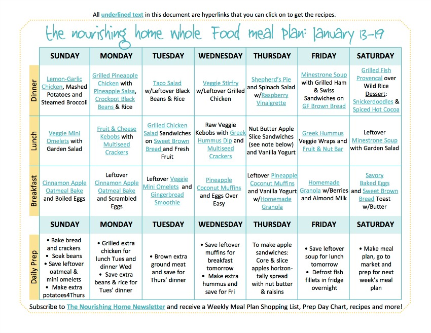 Bi weekly whole food meal plan for january  also introducing our new the better mom rh thebettermom