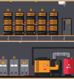 server room infographic png [ 970 x 970 Pixel ]