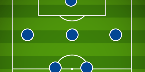 Chelsea Fc Xi Vs Southampton Latest Team News Starting Lineup And Injury List For Premier League Game Football News 24