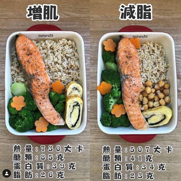 營養師教5大增肌減脂餐單 – Benelux-e-news