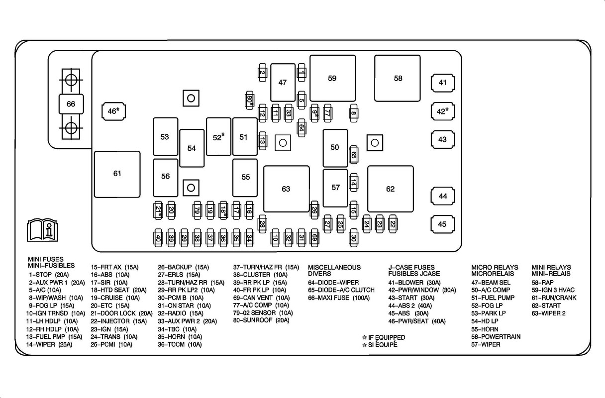 2005 impala fuse box mini wiring diagram database. Black Bedroom Furniture Sets. Home Design Ideas