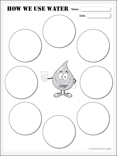 How We Use Water, Theme Based Learning skills online