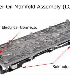 lifter oil manifold assembly loma  [ 1500 x 960 Pixel ]