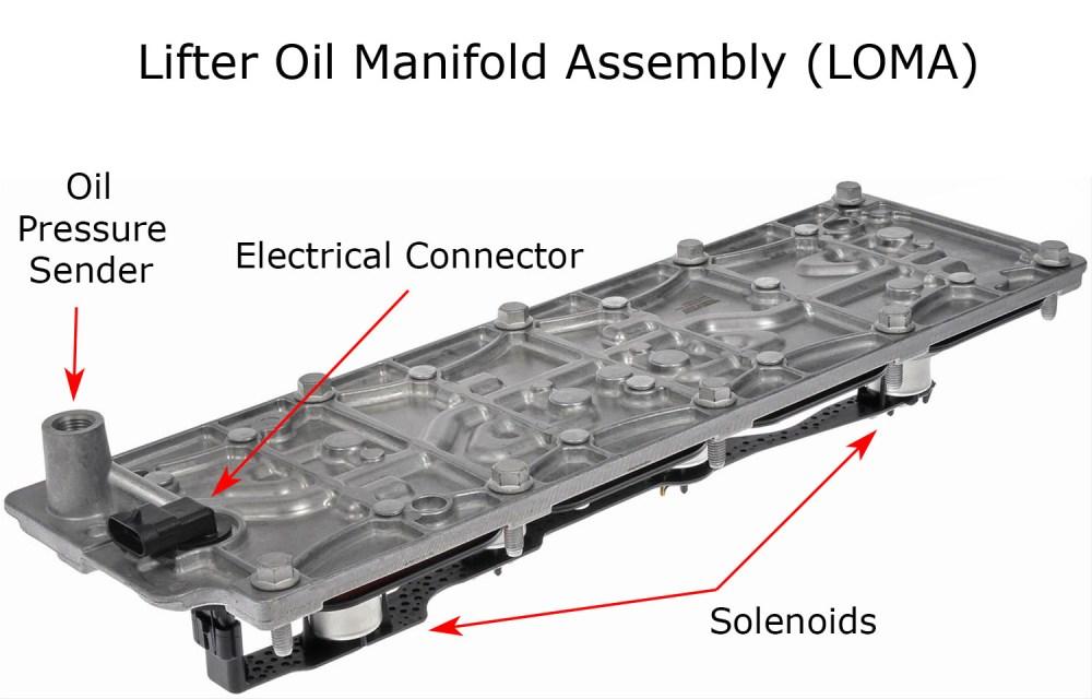 medium resolution of lifter oil manifold assembly loma