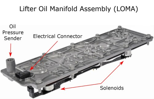 small resolution of lifter oil manifold assembly loma