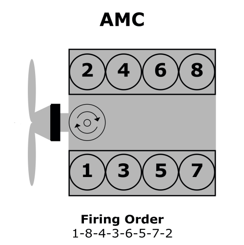 small resolution of amc v8 cylinder numbering distributor rotation and firing order