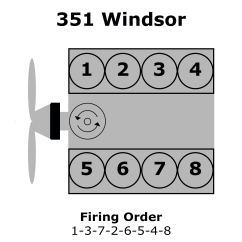 351 Windsor Wiring Diagram 7 Pin Flat Plug Ford Firing Order