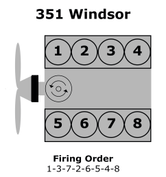 ford 351 windsor firing order87 ford 351 distributor wiring diagram 21 [ 1989 x 1989 Pixel ]