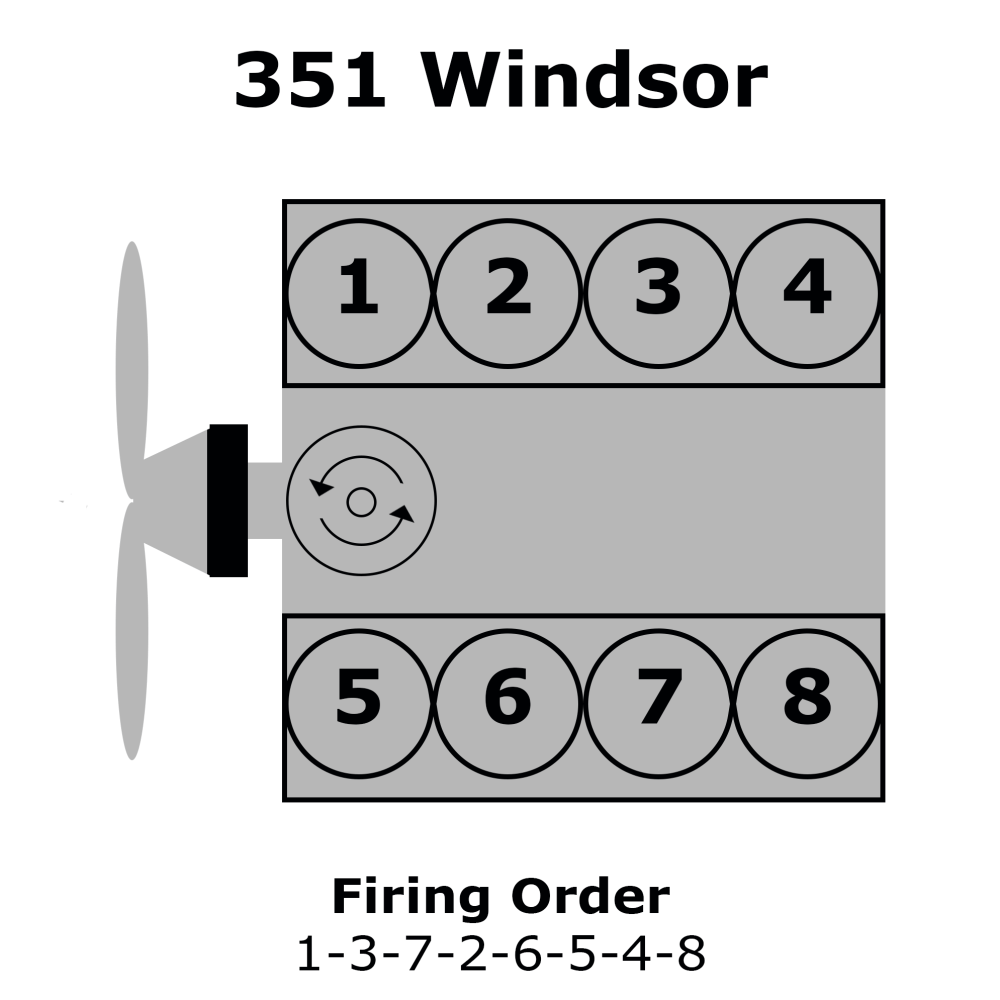 medium resolution of cylinder numbering
