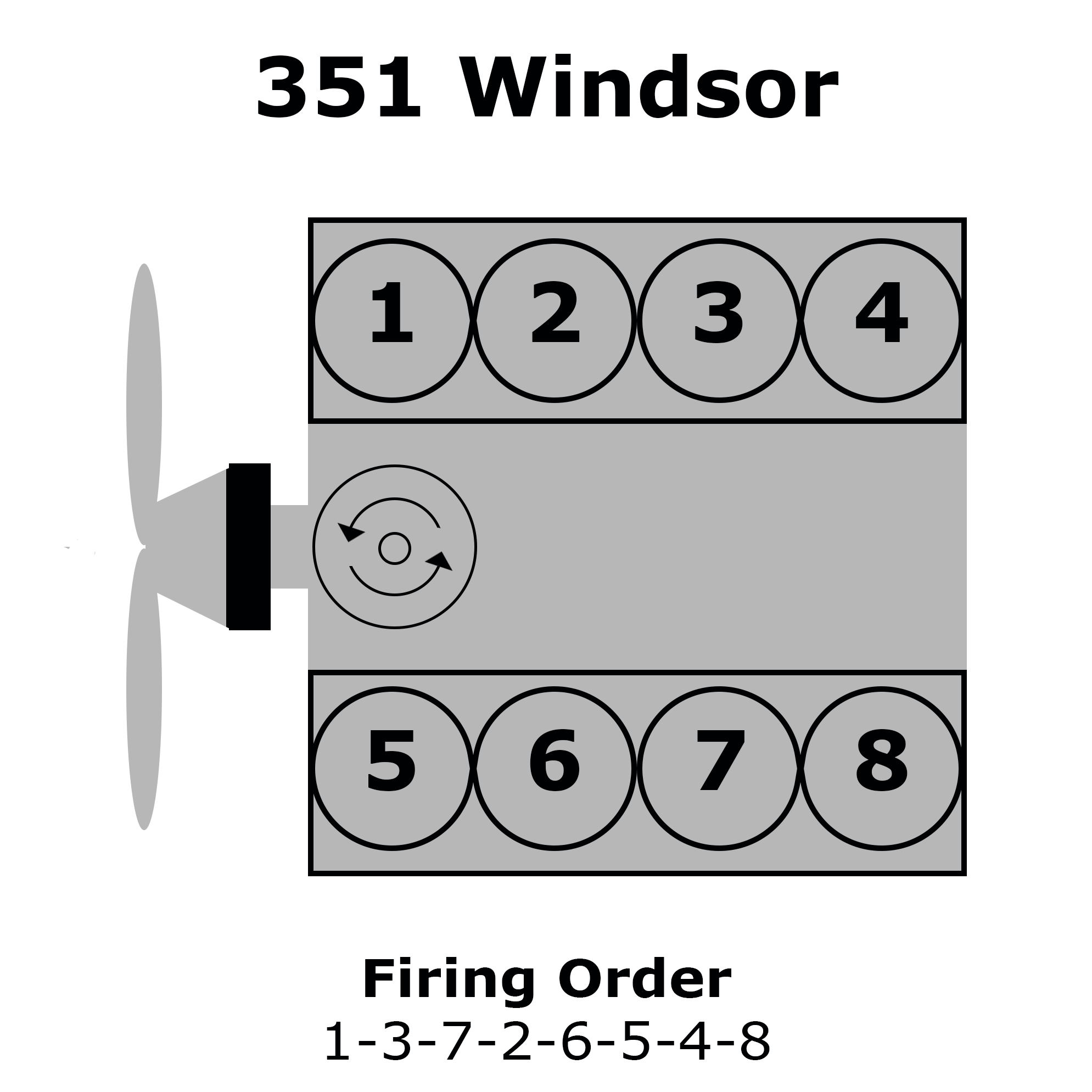 hight resolution of ford 351 windsor firing order87 ford 351 distributor wiring diagram 21