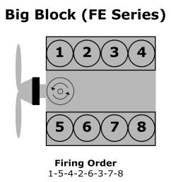 ford big block fe firing order ford 390 firing diagram [ 1989 x 1989 Pixel ]