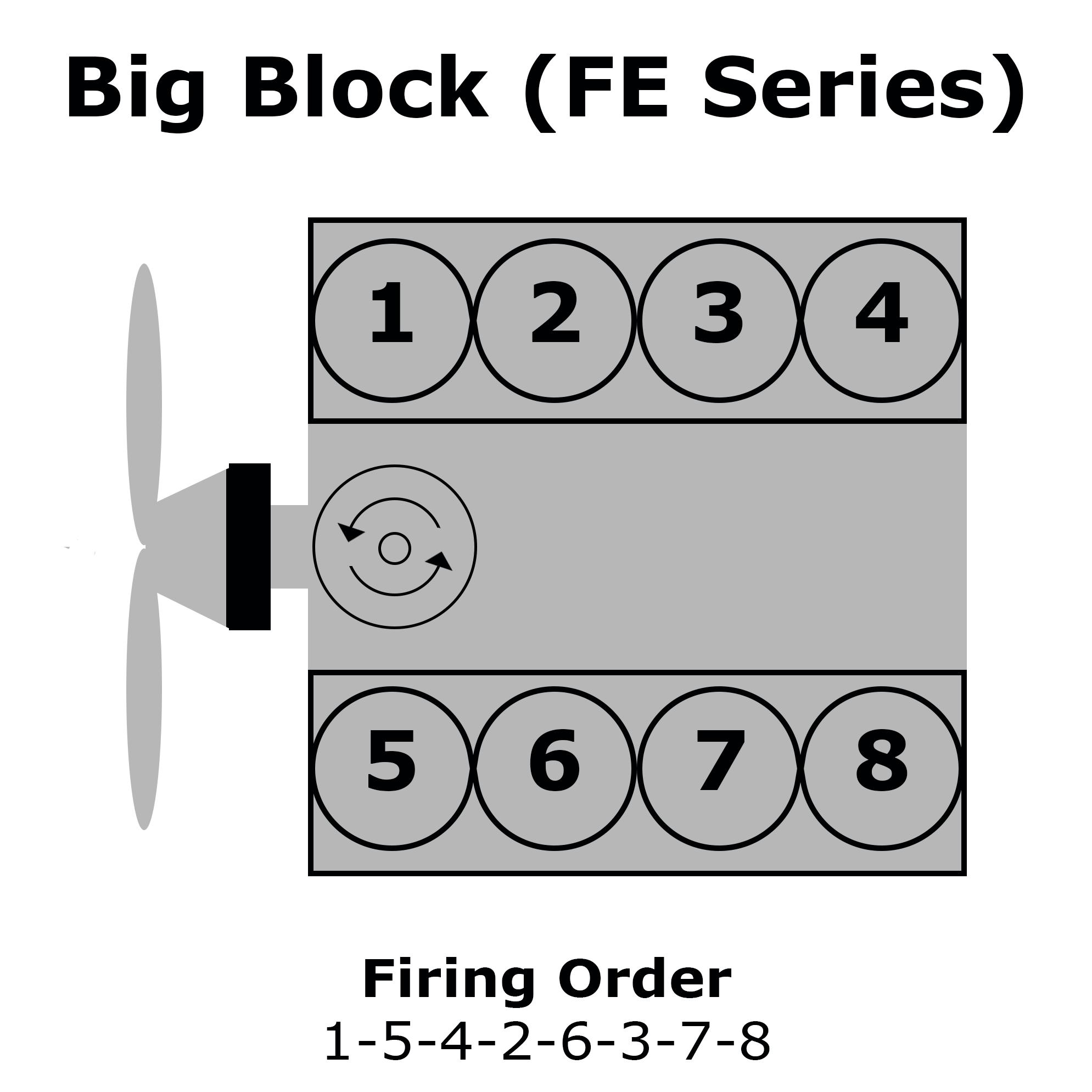 hight resolution of ford big block fe firing order ford 390 firing diagram