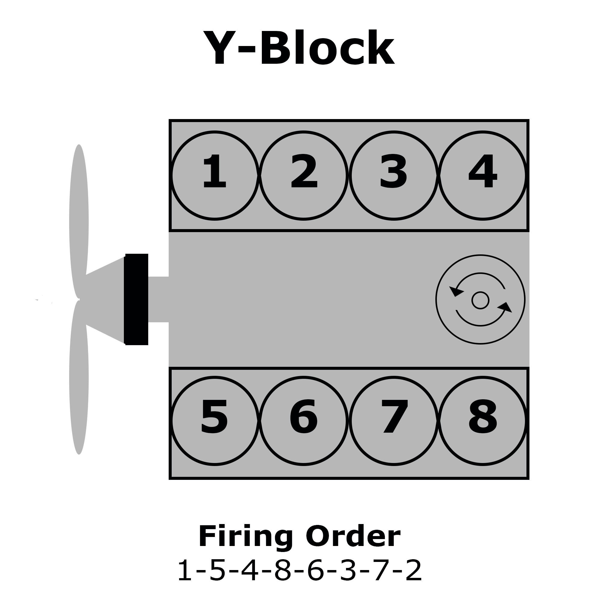 ford flathead firing order diagram whirlpool estate washer wiring y block