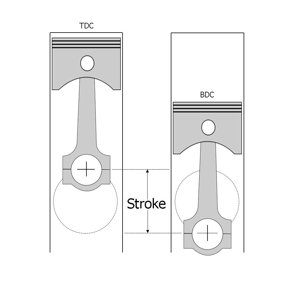 hight resolution of stroke length diagram