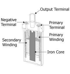 diagram of an ignition coil [ 1000 x 1000 Pixel ]