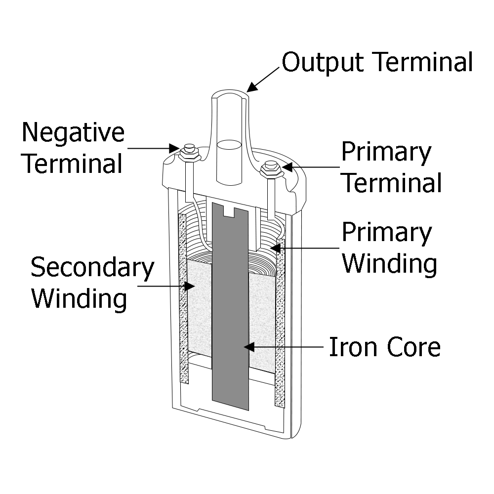 hight resolution of diagram of an ignition coil