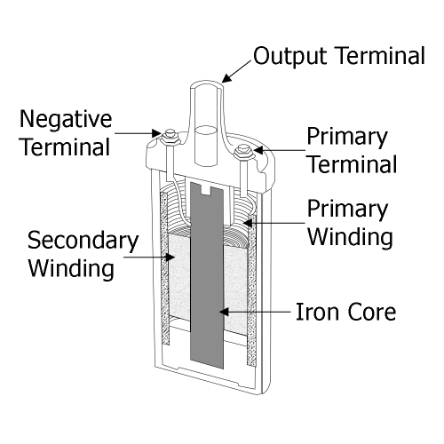 small resolution of diagram of an ignition coil