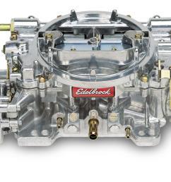edelbrock performer carburetors 1406 free shipping on orders over 99 at summit racing [ 1600 x 1050 Pixel ]
