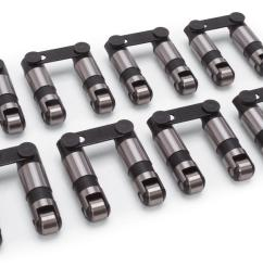 edelbrock hydraulic roller lifter kits 97423 free shipping on orders over 99 at summit racing [ 1600 x 930 Pixel ]