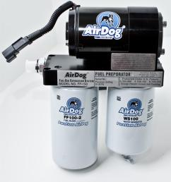 pureflow airdog fuel air separation systems a4spbc085 free shipping on orders over 99 at summit racing [ 1201 x 1386 Pixel ]