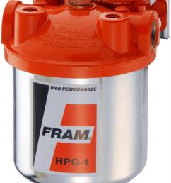 fram fuel filters hpg1 free shipping on orders over 49 at summit racing [ 1052 x 1500 Pixel ]